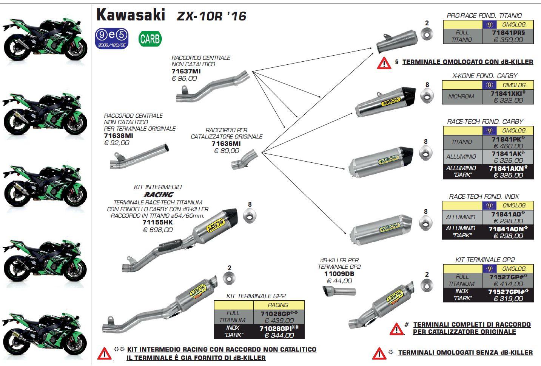 echappement arrow gp2 titane kawasaki zx 10 r 2016 18 avsmoto racing parts. Black Bedroom Furniture Sets. Home Design Ideas